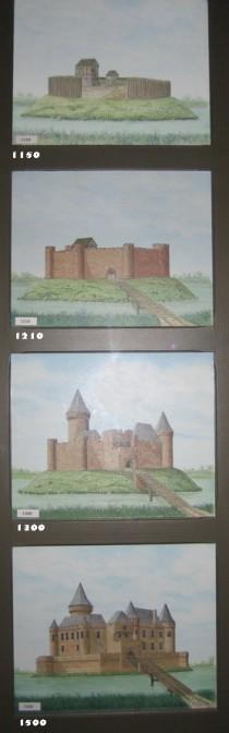 Enwicklung der Burg Linn
