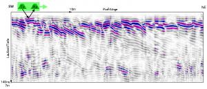 Anzeige einer Georadar-Messung / Foto: Wikipedia/M. Schuh