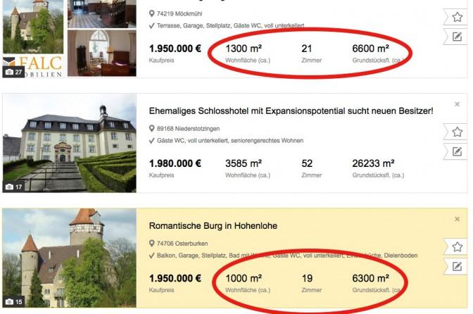 Das gleiche Objekt, der gleiche Preis, jedoch unterschiedliche Größenangaben. / Bild: Screenshot von Immowelt-Seite