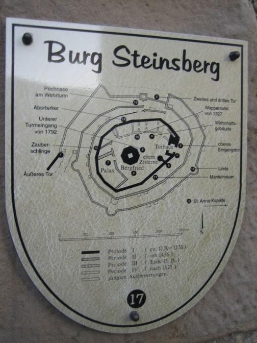 Plan der Burg Steinsberg
